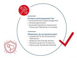 Der European Energy Award: klares und konsequentes Tool für Klimaschutzmaßnahmen in Ihrer Kommune