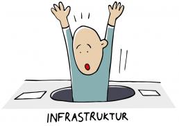 EARF-Klimaanpassung-Handlungsfeld-Infrastruktur