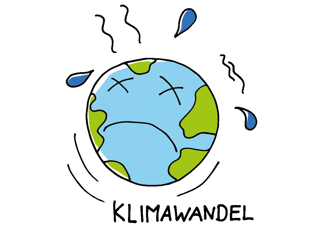 Klimawandel, Klimaschutz und Klimaanpassung