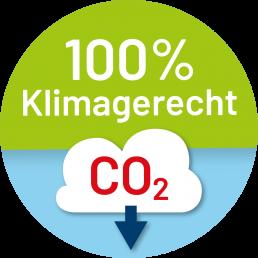 klimagerechte Veranstaltung